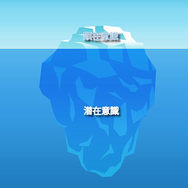 潜在意識を氷山で表現したイラスト